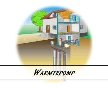 Warmtepomp illustratie